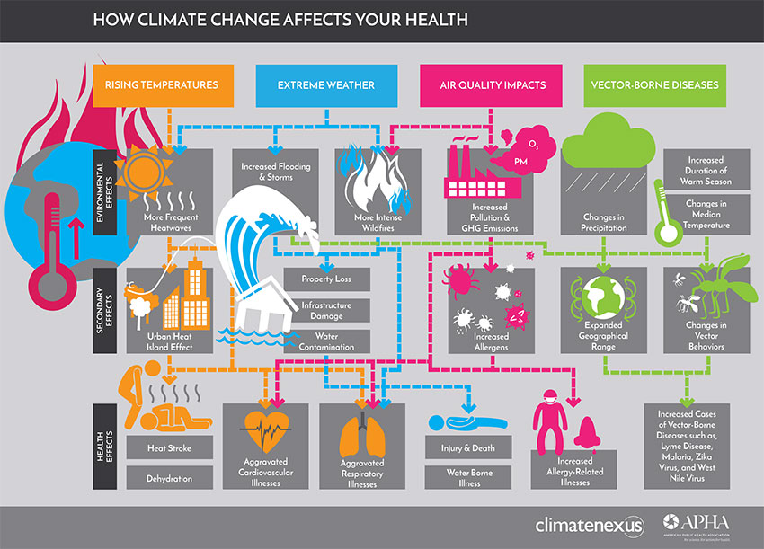 Climate_Change_Overview